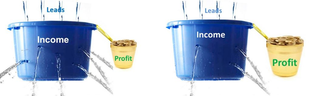 How to make more profit